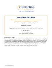 Exposure Point Chart